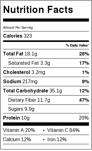 quick-peach-avocado-toast-nutritional-information