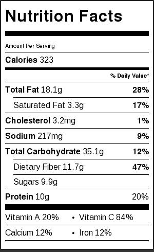 quick-peach-avocado-toast-nutritional-information