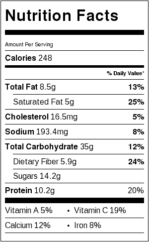 nutritional-information-easy-flatbread-fruit-pizza