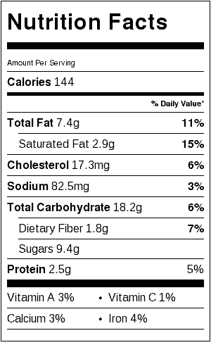 chocolate-chip-pecan-oatmeal-cookies-nutritional-information