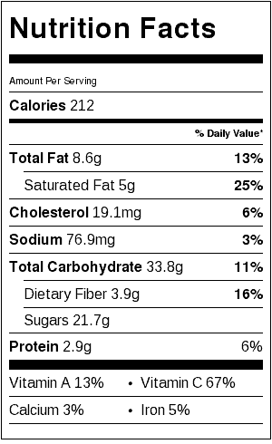 nutritional-information-blueberry-mango-crisp