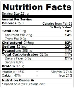 nutritional-information-sriracha-egg-salad-sandwich