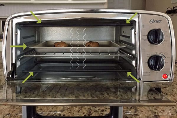 Conventional toaster ovens use three main sources to heat your food. Find out how a convection toaster oven can supercharge one of them.